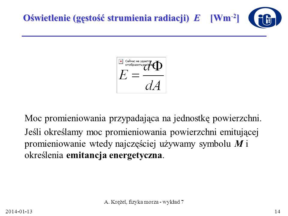 Oświetlenie (gęstość strumienia radiacji) E [Wm-2]